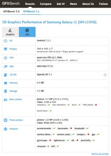 Spesifikasi Samsung Galaxy J2, Smartphone Entry-Level Dengan OS Lollipop